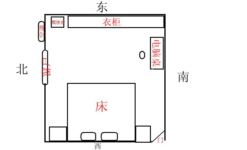 10分   提问者悬赏:   求设计22平方的卧室家具摆放平面图   高清图片
