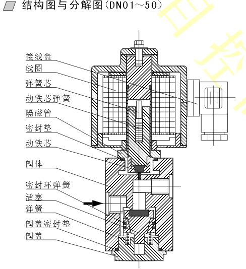 z271-b系列 常闭/常开 不锈钢 二位二通先导活塞式高压电磁阀图片