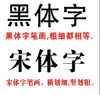 书法家  崔安喜; 宋体字和黑体美术字区别_百度知道; 图片