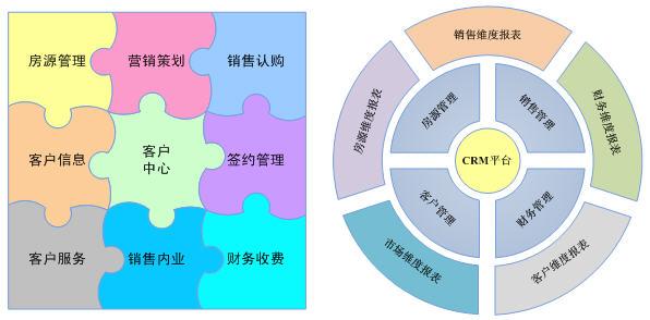 """保险行业""""线上+线下""""交互式营销渠道的构建  《中国保险》2019年..."""