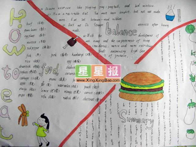 英语的健康食品的手抄报图片