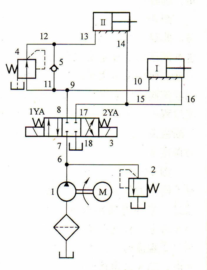 请人指导:下面两个液压原理图是什么回路及其原理图片