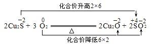 硫化铜与氧气反应