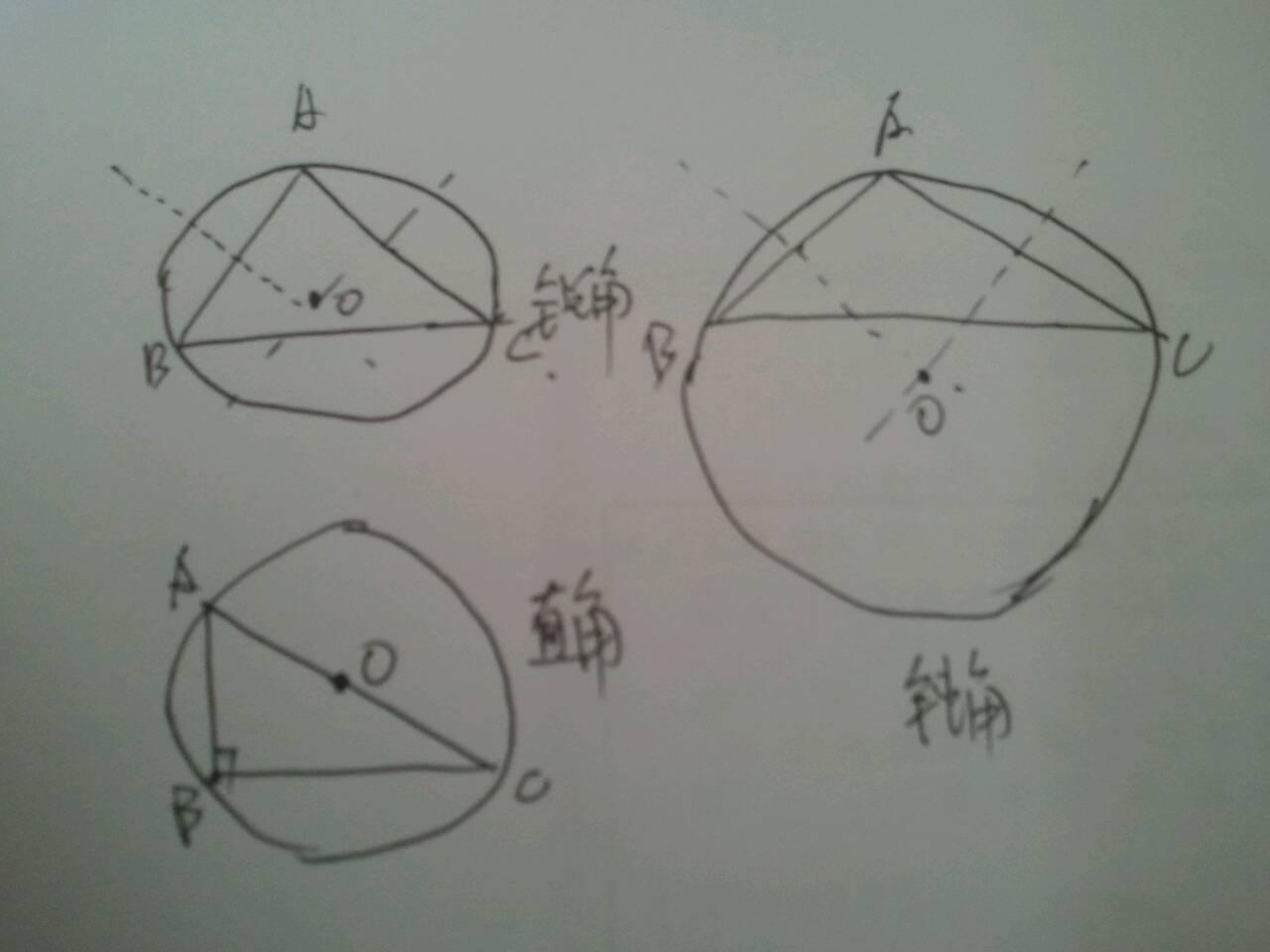 画出锐角,钝角,直角三角形的三条高.图,一定要给图图片