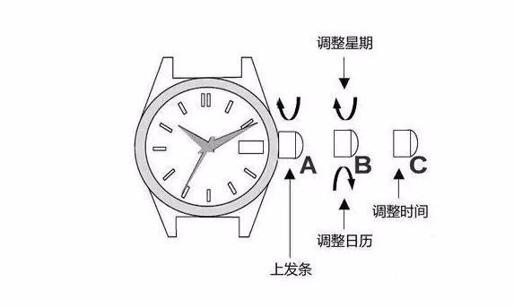 梅花机械表怎么调日期