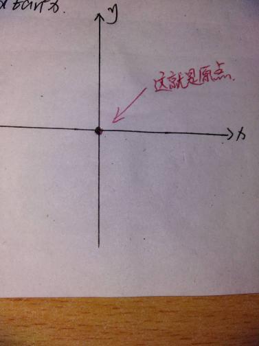 原点是否属于坐标轴