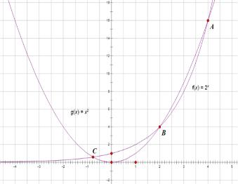 函数零点有3个