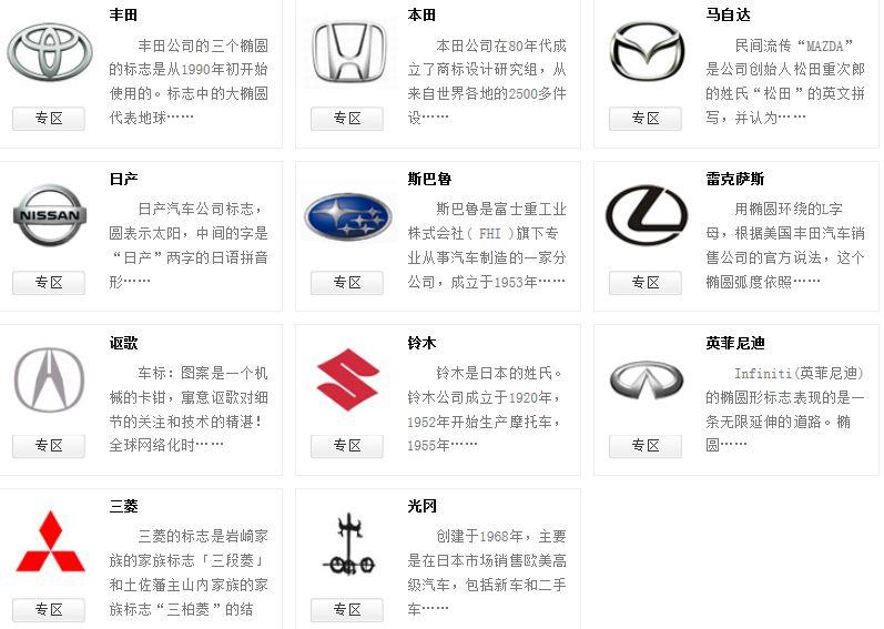 求所有的日本车名 及其标志!
