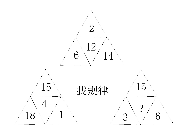 小学数学题找规律帮帮忙,谢谢大家了图片
