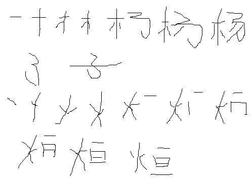 杨 字多少笔画