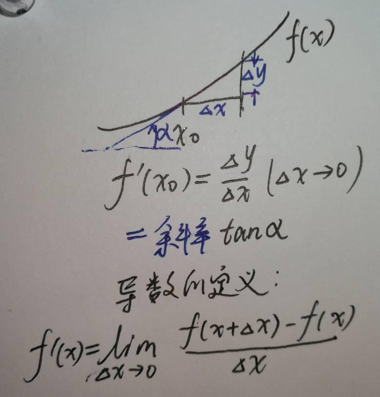 导数存在 那导数等于几