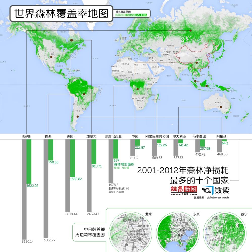 看看世界和中国森林不容乐观的图片