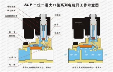 中央空调风机盘管怎么接线,还有电磁阀图片