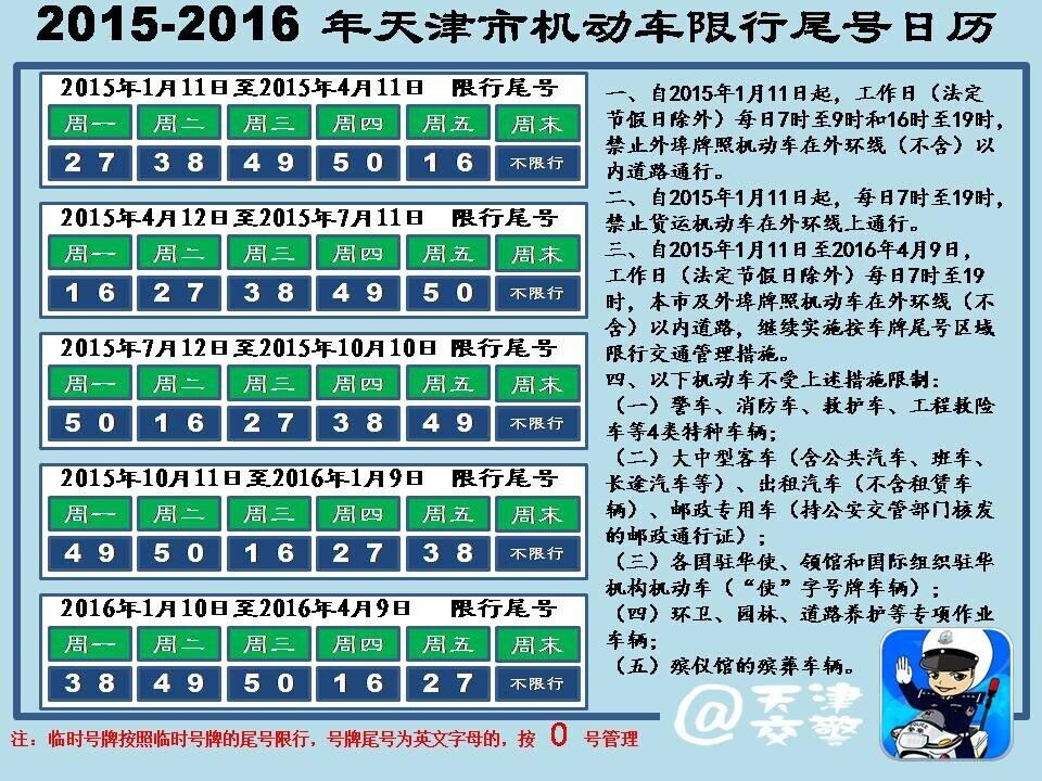 今天天津限号多少 天津限号时间表2015 2015年天津限号多少 今天天津