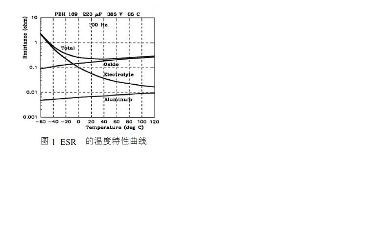 电容电阻与温度的关系