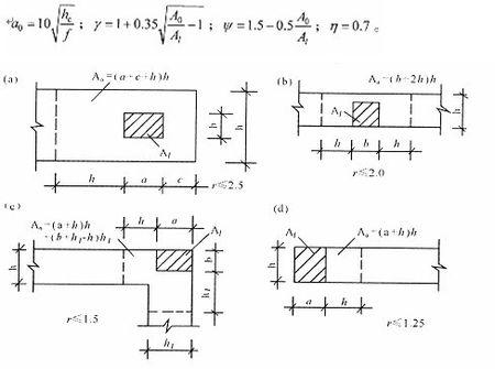 跪求:2012年1月混凝土及砌体结构-02396自考考题计算题答案图片