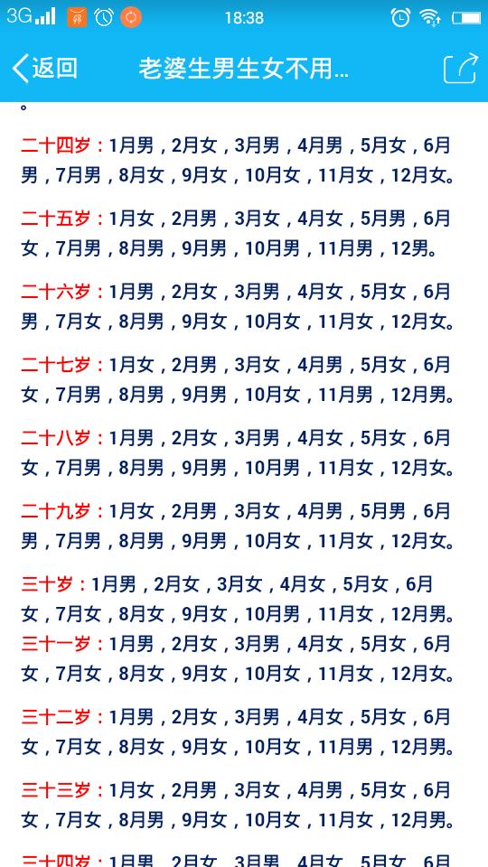 姓王的女孩名字_2014年阳历十二月二十六上午十一点十六分出生,女孩,姓王取什么名字?
