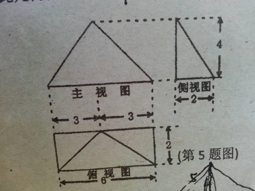 右图是某四棱锥的三视图,则该几何体的表面积为?图片