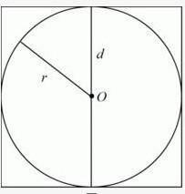 r表示半径还是直径