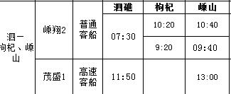 上海到枸杞岛船时刻表