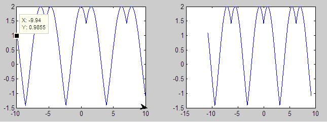 是偶函数 g x_已知f x 是偶函数 ...