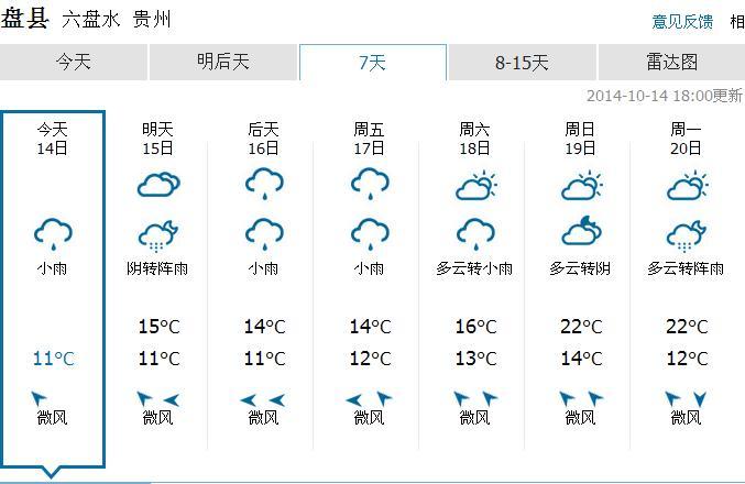 贵州乌蒙大草原天气