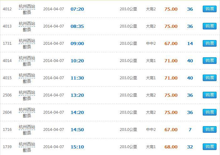 杭州歙县旅游攻略