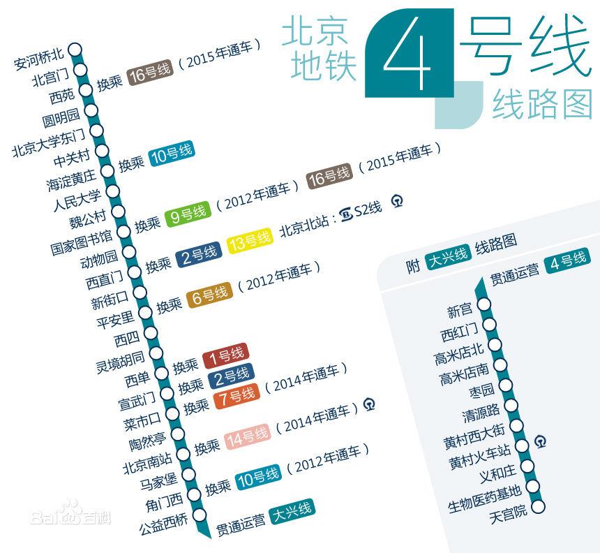 北京南站在哪个区域
