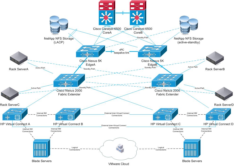 网络拓扑常用图标图片