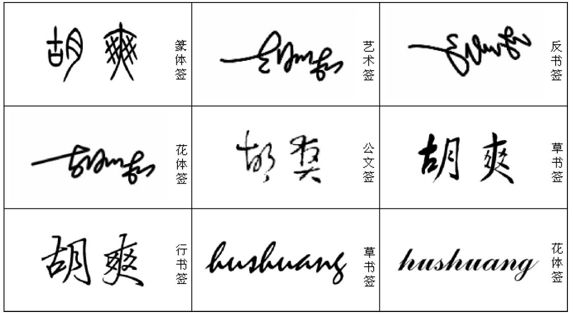 急求艺术签名设计:胡爽+拼音