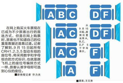 d动车座位分布图 动车二等座位分布图 动车2等座位分布图