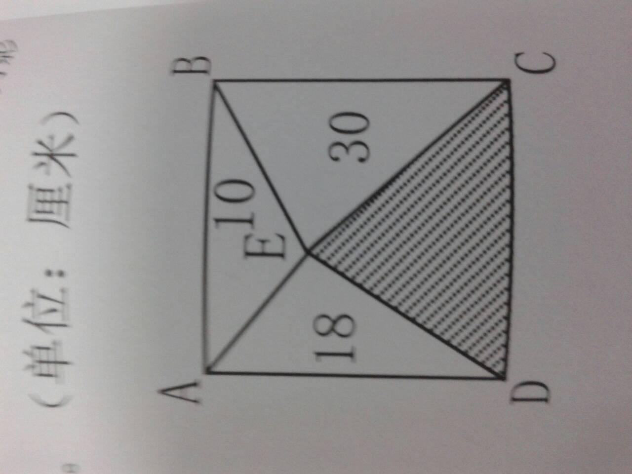 如图,正方形内有一个点,自这个点向各顶点连线,把正方形分成四个三角图片