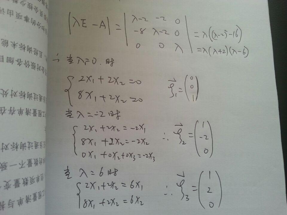 谱分解定理是什么