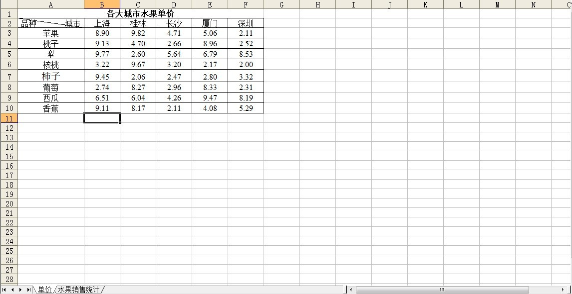Index furthermore Part 2 Visualising Analysis Excel besides Index153 additionally Find A Match Worksheet Answer 206 Pre Algebra With Pizzazz moreover Bowling Score Sheet Template. on index match excel