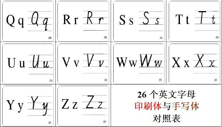 英文字母大小写表_英语的26个字母表大小写且有4条线的标准写法