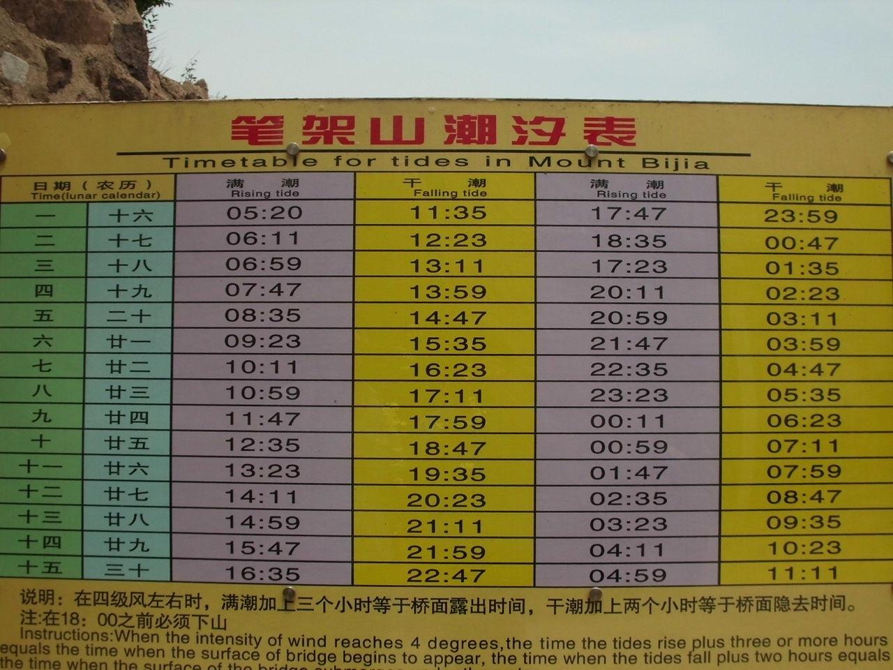 锦州笔架山阳历7月潮汐表图片