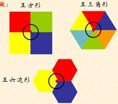 圆形,三角形,正方形可以拼成什么图案  向七巧板一样,可以拚出很多图片