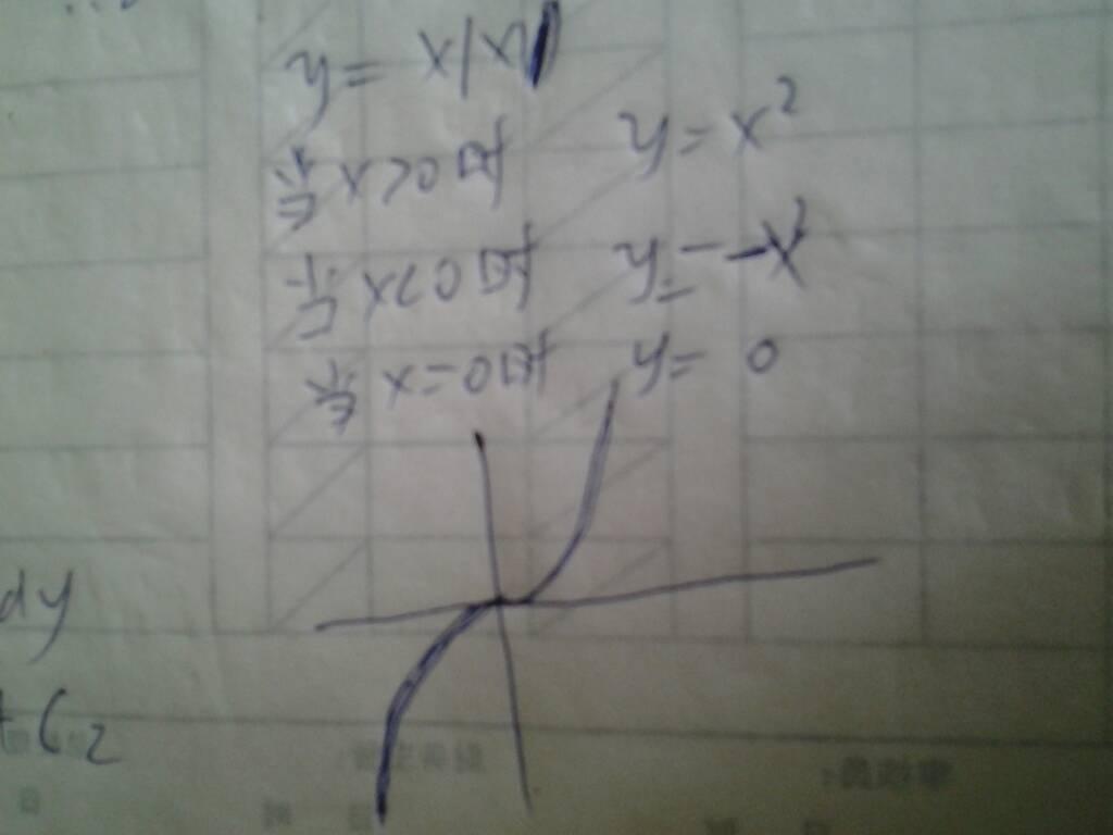 y=(x)的图像-x十y十z 0平面图像-y x 2的图像-y 1 x 2的图像-y x图像-y等于根号x的图像