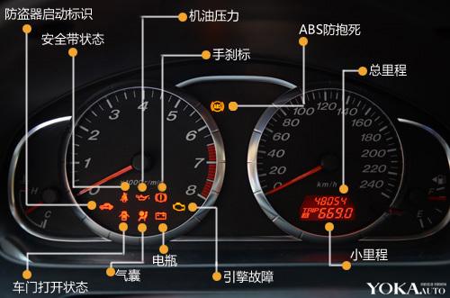 汽车灯光标志图解 雪铁龙灯光使用图解 灯光工程高清图片