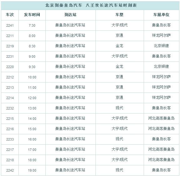 北京秦皇岛自驾游攻略
