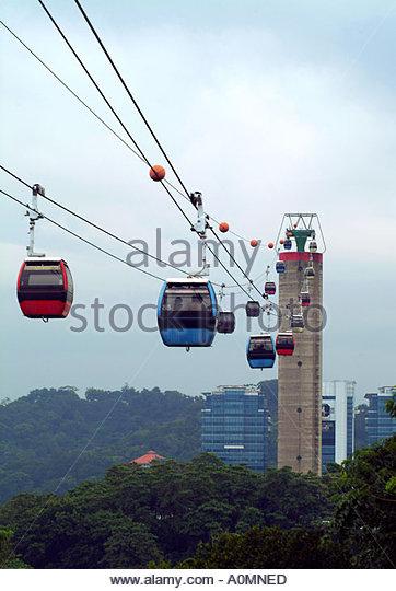 新加坡圣淘沙缆车