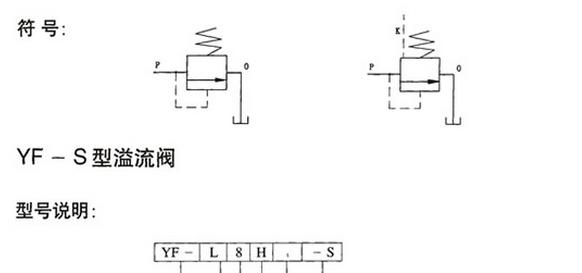 写出溢流阀与减压阀的区别并画出