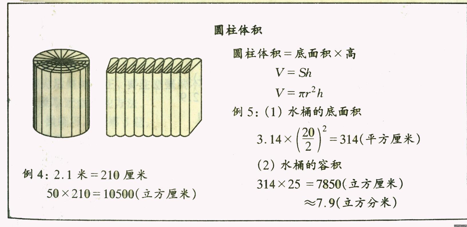圆柱体积 圆柱体积的计算公式 圆柱体积公式图片