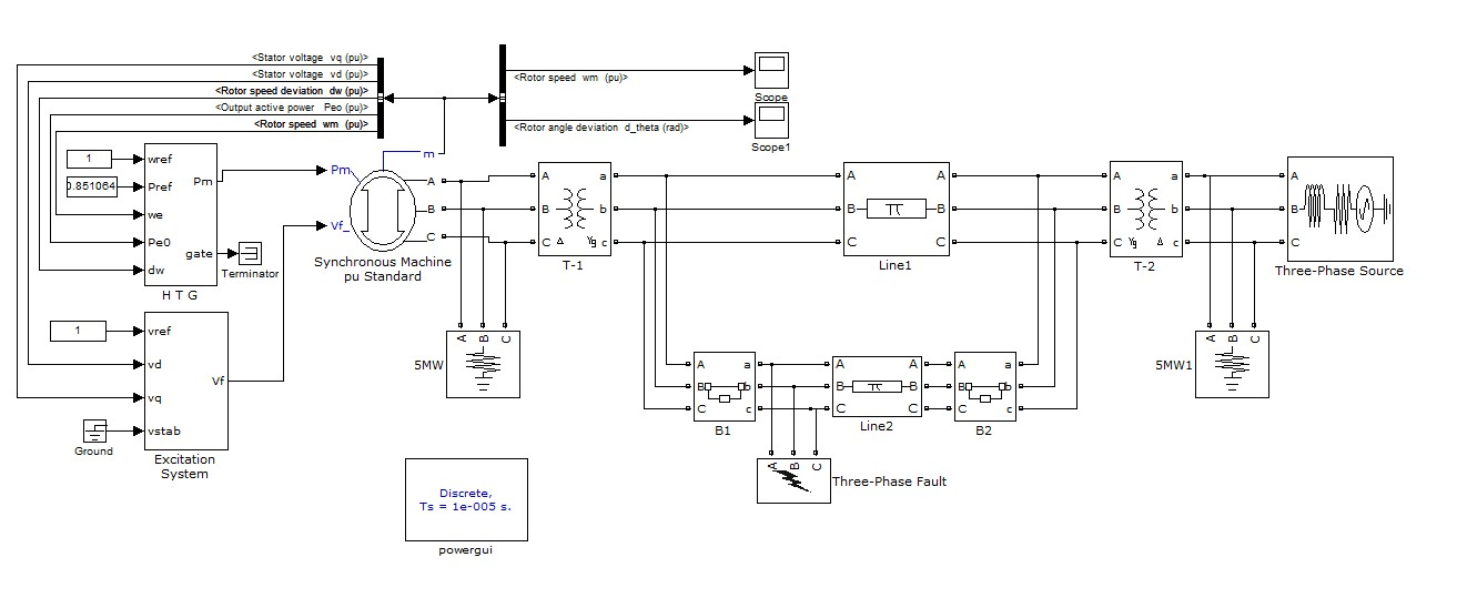 用matlab画电路�_matlab simulink电力系统建立电路模型仿真单机对无穷