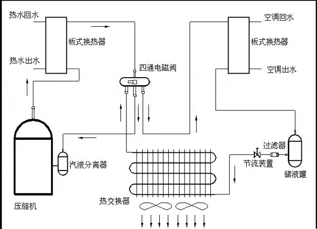 分体空调四通阀原理图分享展示