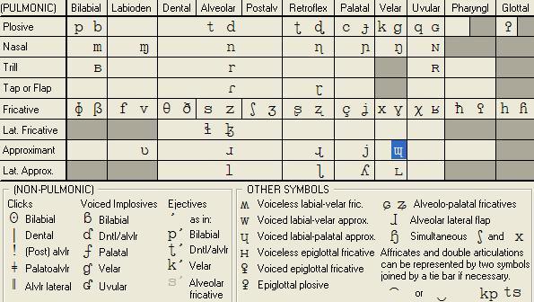 如何学习ipa国际音标?图片
