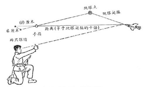 跳眼法是我国军队常用的一种估测距离的方法.