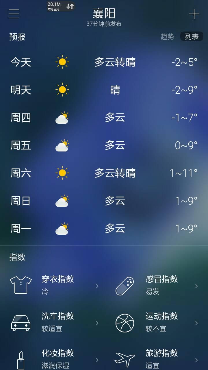 衡山最近15天气预报15天天气预报+