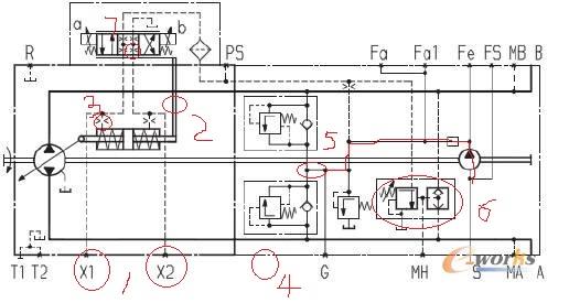 做毕设遇到液压变量泵控制问题求解(滑移机转向控制系统)图片