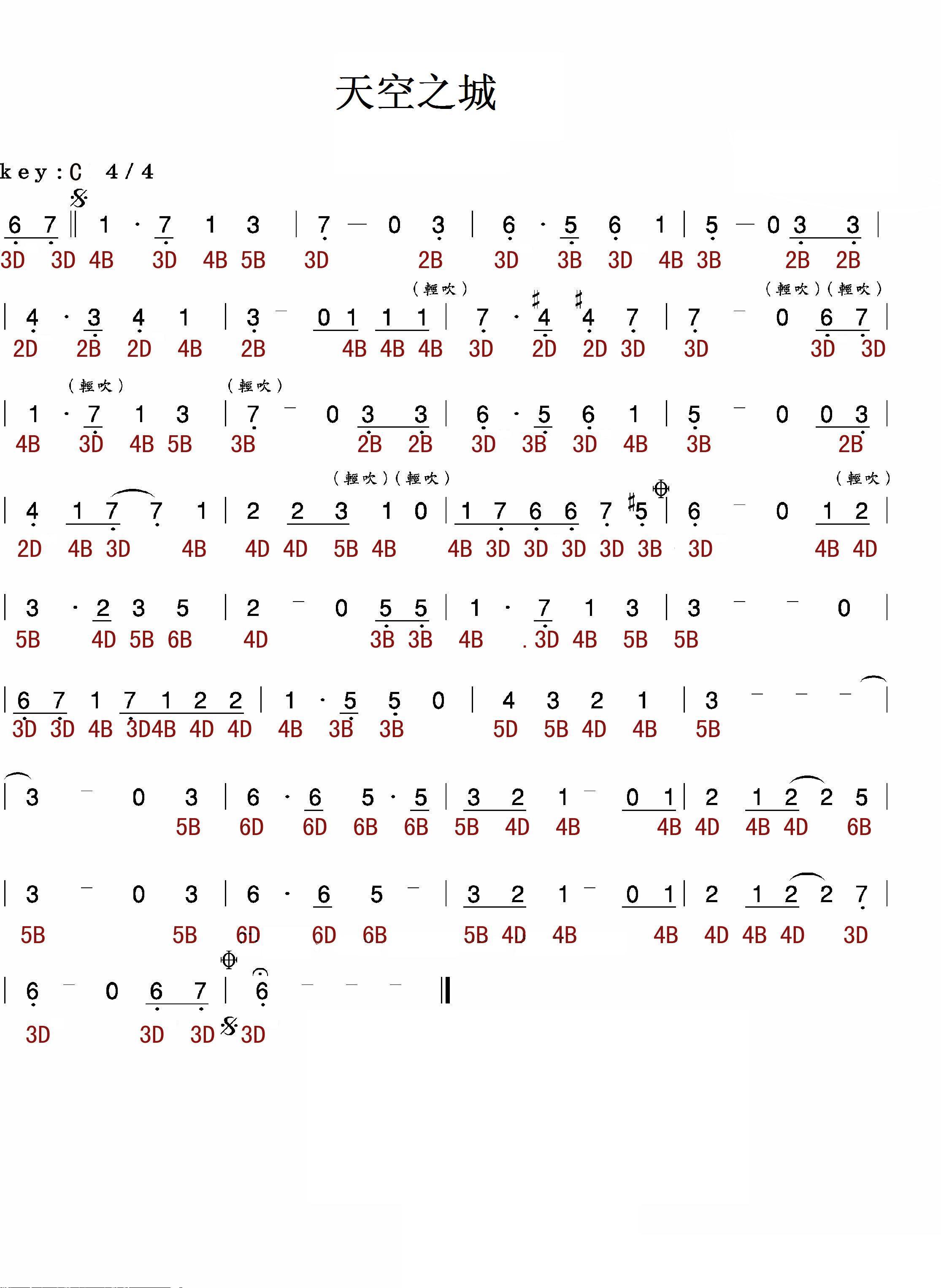 10孔口琴吹奏方法,各个音的吹法,c调图片
